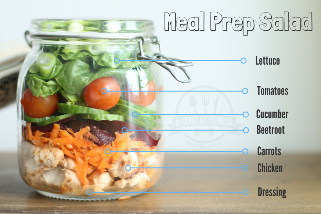 Meal Prep Mastery Layered Salad Jar