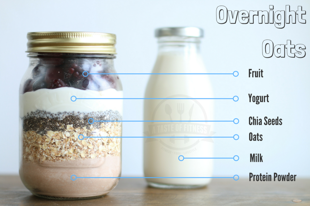 Meal Prep Mastery Overnight Oats